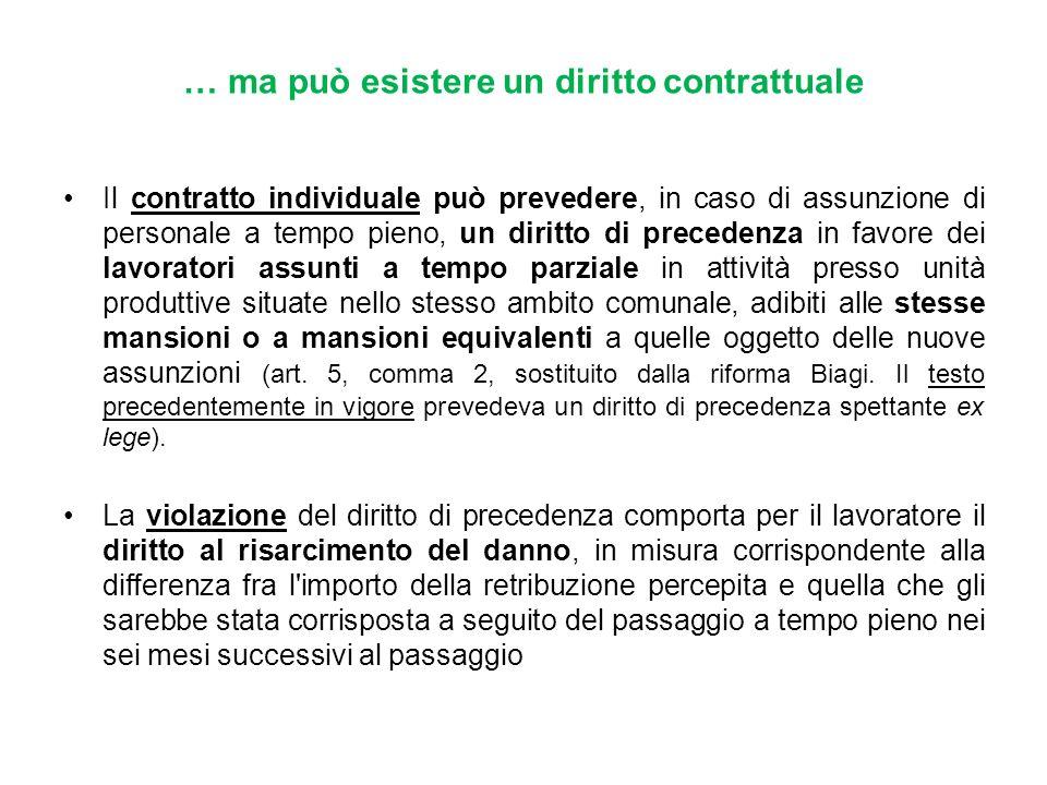 … ma può esistere un diritto contrattuale Il contratto individuale può prevedere, in caso di assunzione di personale a tempo pieno, un diritto di prec