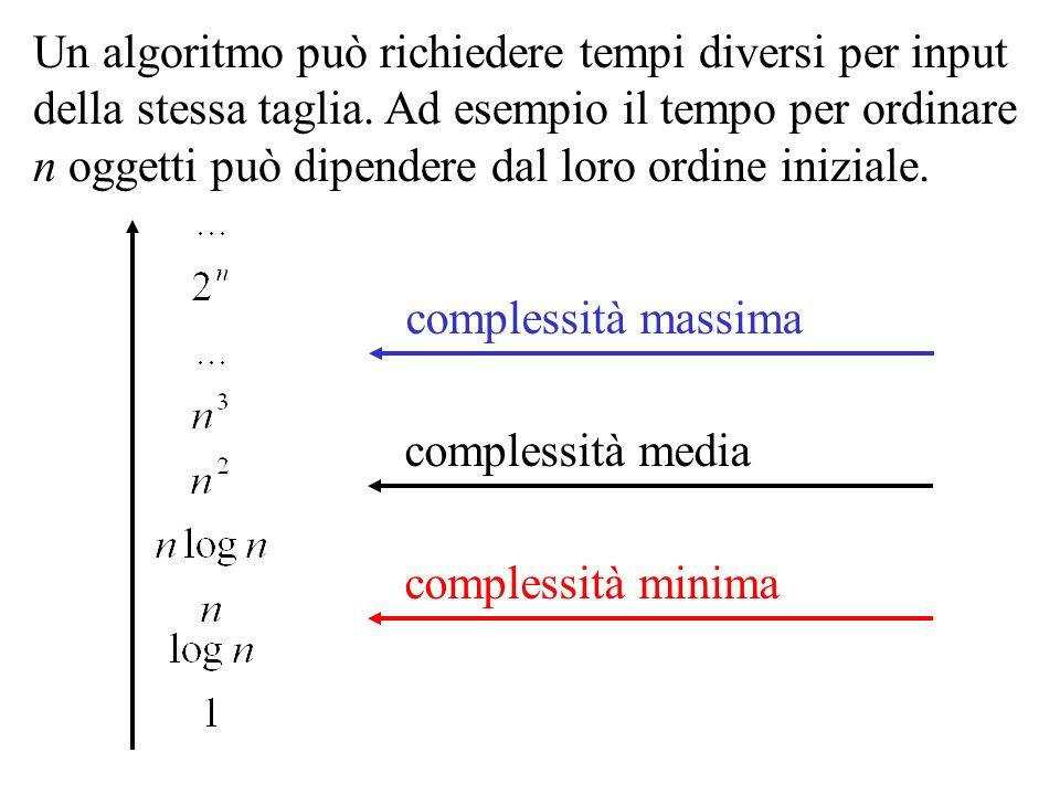 Nellanalizzare la complessità tempo di un algoritmo siamo interessati a come aumenta il tempo al crescere della taglia n dellinput.