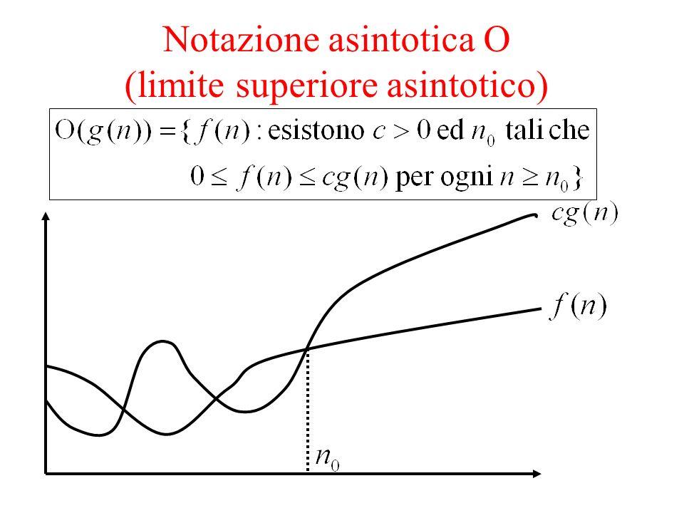 Scriveremo f(n) = O(g(n)) per dire che f(n) è una delle funzioni dellinsieme O(g(n)) f(n) = O(g(n)) si legge: f(n) è o grande di g(n) Se f(n) = O(g(n)) rappresenta il tempo calcolo richiesto da un algoritmo diciamo che O(g(n)) è un limite superiore asintotico per la complessità tempo di tale algoritmo.