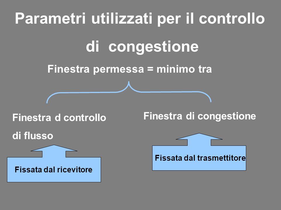 Parametri utilizzati per il controllo di congestione Finestra permessa = minimo tra Fissata dal ricevitore Finestra d controllo di flusso Fissata dal ricevitore Finestra di congestione Fissata dal trasmettitore