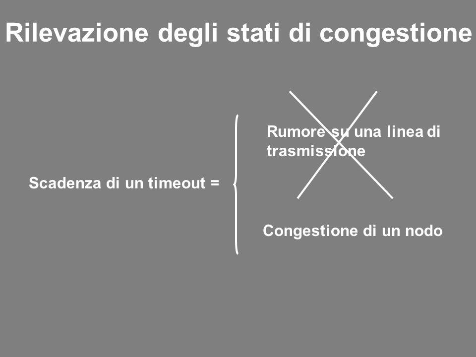 Scadenza di un timeout = Rumore su una linea di trasmissione Congestione di un nodo Rilevazione degli stati di congestione