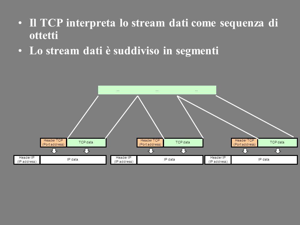 Il TCP interpreta lo stream dati come sequenza di ottetti Lo stream dati è suddiviso in segmenti TCP data IP data Header IP (IP address) Header TCP (Port address) TCP data IP data Header IP (IP address) Header TCP (Port address) TCP data IP data Header IP (IP address) Header TCP (Port address)...
