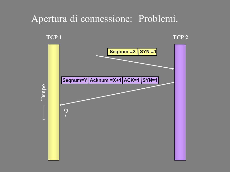 TCP 1TCP 2 Seqnum=Y Acknum =X+1 ACK=1 SYN=1 Tempo Seqnum =X SYN =1 .