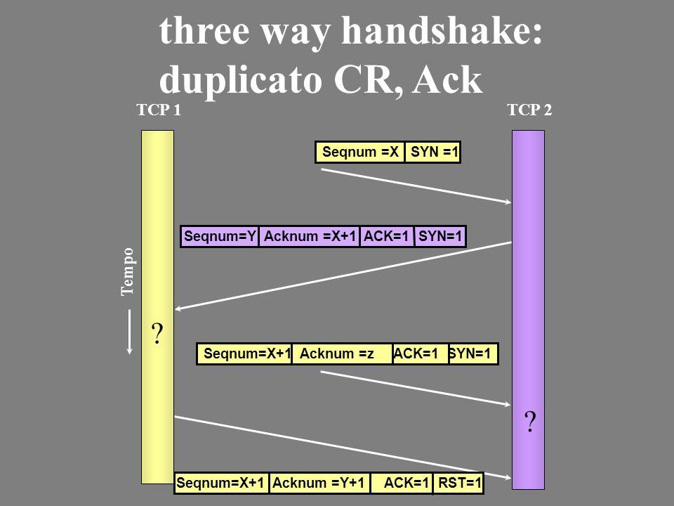 TCP 1TCP 2 Seqnum=Y Acknum =X+1 ACK=1 SYN=1 Tempo Seqnum =X SYN =1 Seqnum=X+1 Acknum =z ACK=1 SYN=1 Seqnum=X+1 Acknum =Y+1 ACK=1 RST=1 three way handshake: duplicato CR, Ack .