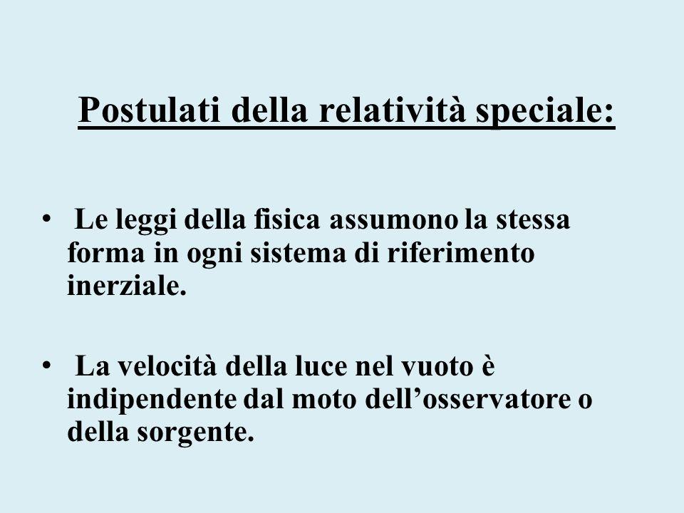 Postulati della relatività speciale: Le leggi della fisica assumono la stessa forma in ogni sistema di riferimento inerziale. La velocità della luce n