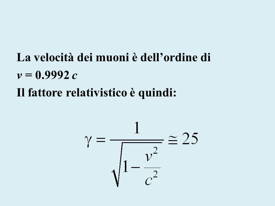 La velocità dei muoni è dellordine di v = 0.9992 c Il fattore relativistico è quindi: