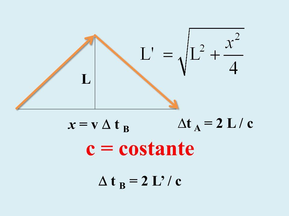 L c = costante t B = 2 L / c x = v t B t A = 2 L / c