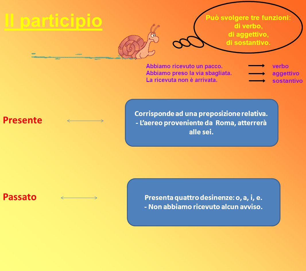 Il participio Può svolgere tre funzioni: di verbo, di aggettivo, di sostantivo. Abbiamo ricevuto un pacco. Abbiamo preso la via sbagliata. La ricevuta