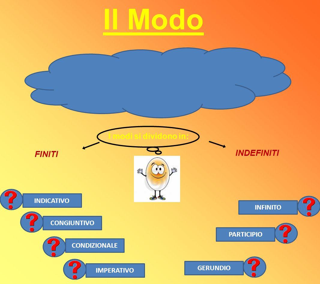 Il Modo I modi si dividono in: FINITI INDEFINITI Sottolinea il fatto che il verbo, a seconda del messaggio può presentarsi in maniera diversa. A secon