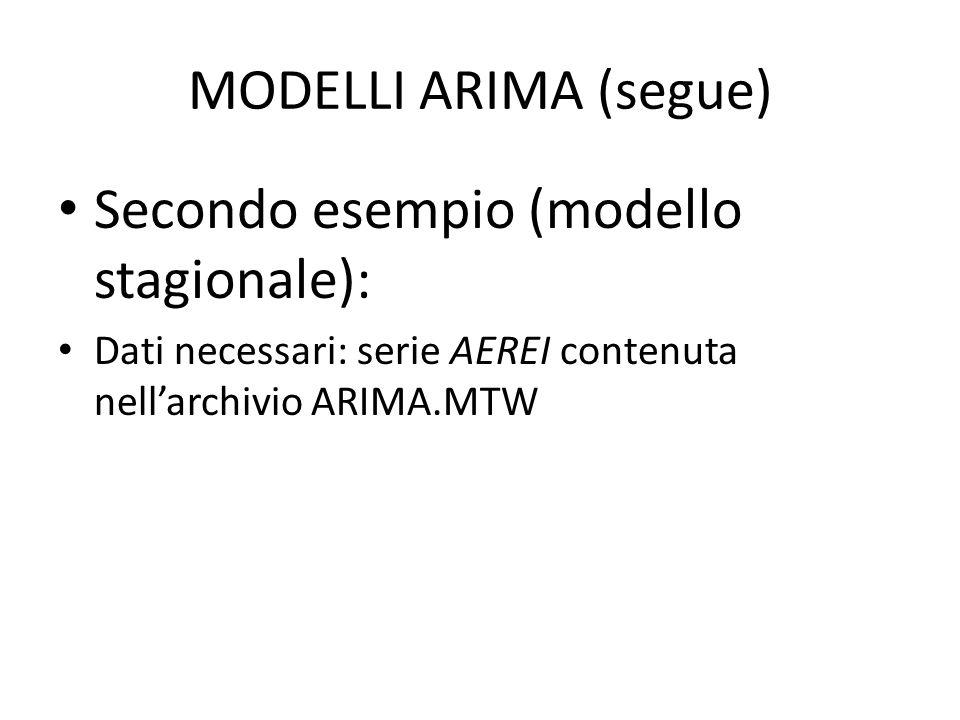 MODELLI ARIMA (segue) Secondo esempio (modello stagionale): Dati necessari: serie AEREI contenuta nellarchivio ARIMA.MTW