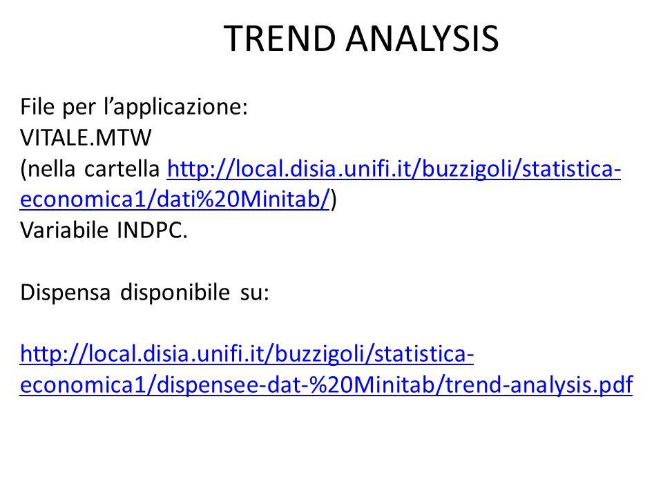 TREND ANALYSIS File per lapplicazione: VITALE.MTW (nella cartella http://local.disia.unifi.it/buzzigoli/statistica- economica1/dati%20Minitab/)http://local.disia.unifi.it/buzzigoli/statistica- economica1/dati%20Minitab/ Variabile INDPC.