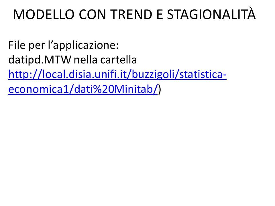 MODELLO CON TREND E STAGIONALITÀ File per lapplicazione: datipd.MTW nella cartella http://local.disia.unifi.it/buzzigoli/statistica- economica1/dati%20Minitab/) http://local.disia.unifi.it/buzzigoli/statistica- economica1/dati%20Minitab/