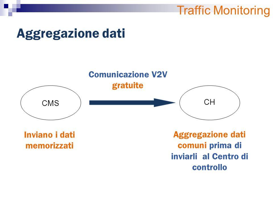 CMS CH Inviano i dati memorizzati Aggregazione dati comuni prima di inviarli al Centro di controllo Aggregazione dati Comunicazione V2V gratuite Traffic Monitoring