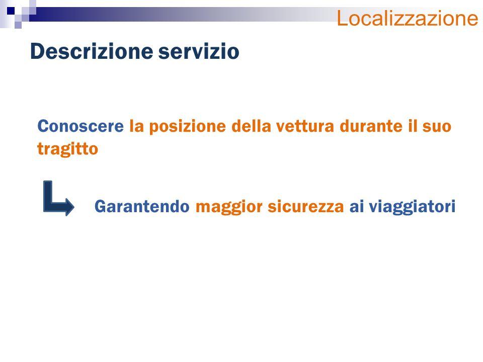 Localizzazione Descrizione servizio Conoscere la posizione della vettura durante il suo tragitto Garantendo maggior sicurezza ai viaggiatori