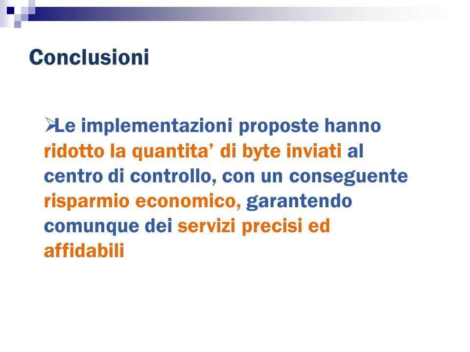 Conclusioni Le implementazioni proposte hanno ridotto la quantita di byte inviati al centro di controllo, con un conseguente risparmio economico, garantendo comunque dei servizi precisi ed affidabili
