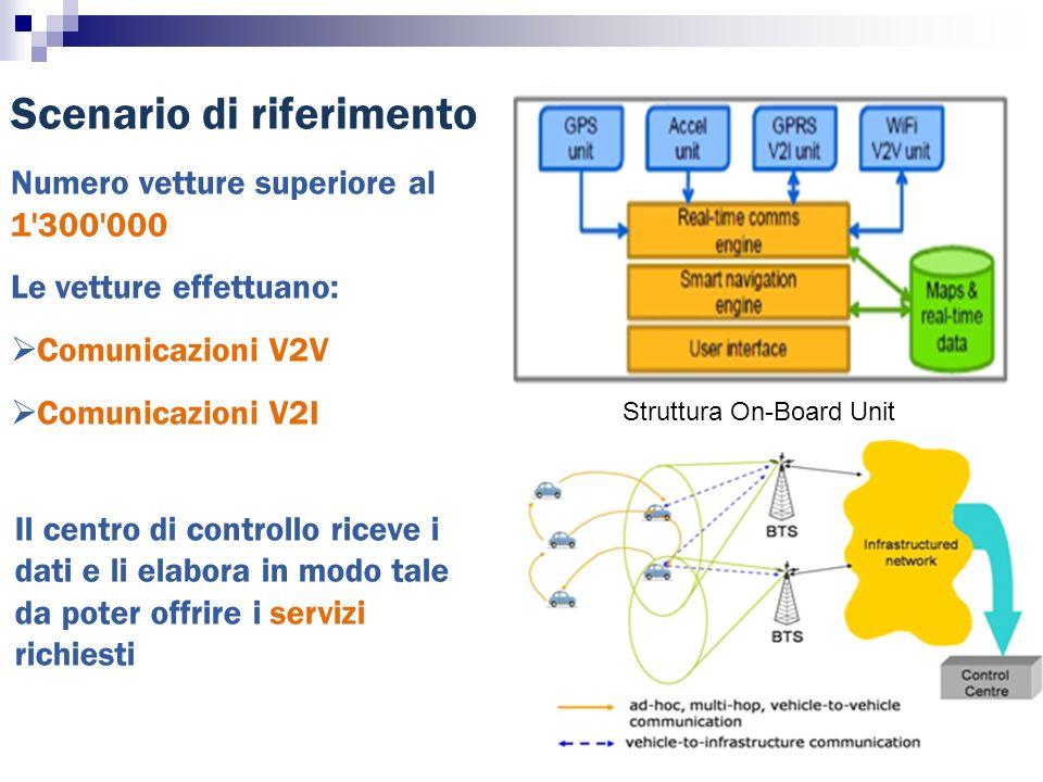 Scenario di riferimento Numero vetture superiore al 1 300 000 Le vetture effettuano: Comunicazioni V2V Comunicazioni V2I Struttura On-Board Unit Il centro di controllo riceve i dati e li elabora in modo tale da poter offrire i servizi richiesti
