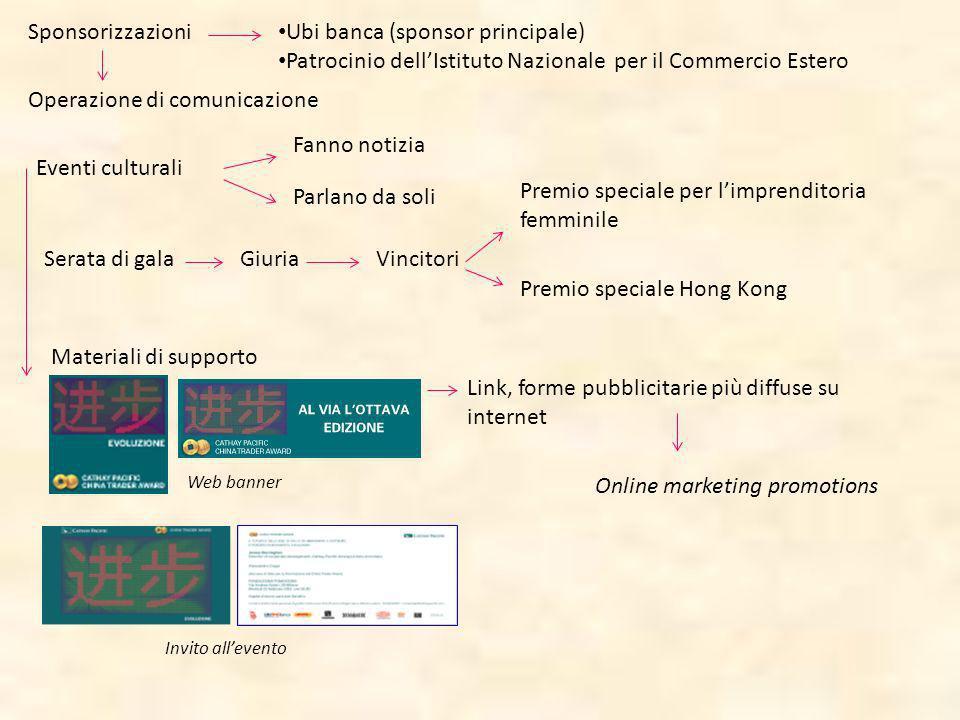 Sponsorizzazioni Ubi banca (sponsor principale) Patrocinio dellIstituto Nazionale per il Commercio Estero Operazione di comunicazione Eventi culturali
