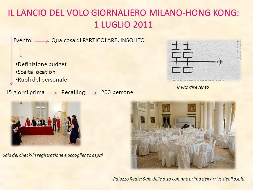 IL LANCIO DEL VOLO GIORNALIERO MILANO-HONG KONG: 1 LUGLIO 2011 EventoQualcosa di PARTICOLARE, INSOLITO Definizione budget Scelta location Ruoli del pe