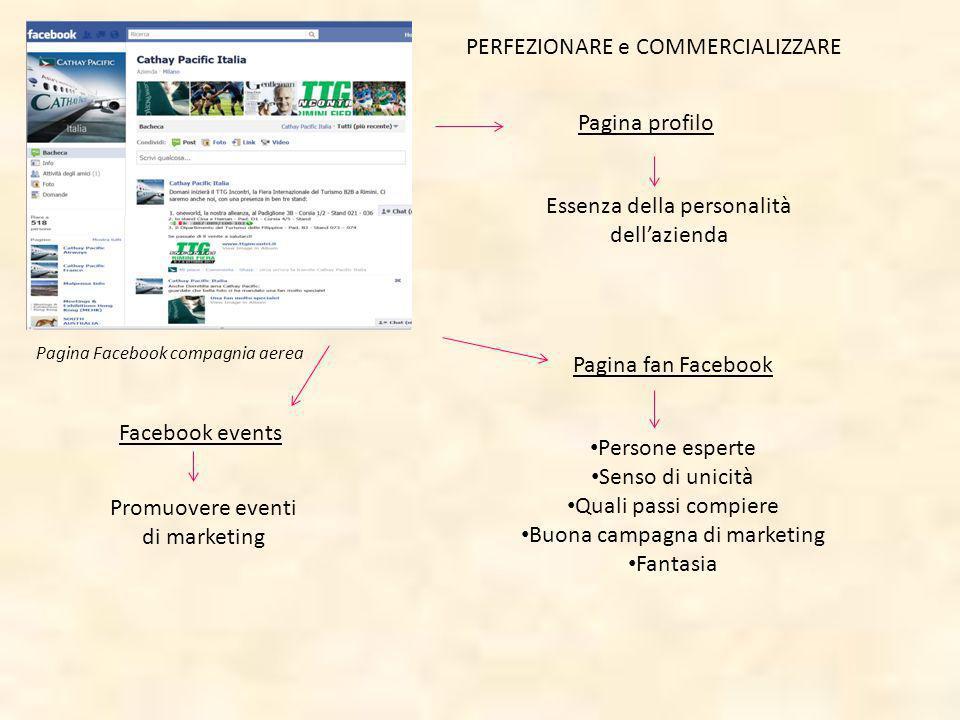 PERFEZIONARE e COMMERCIALIZZARE Pagina profilo Essenza della personalità dellazienda Pagina fan Facebook Persone esperte Senso di unicità Quali passi