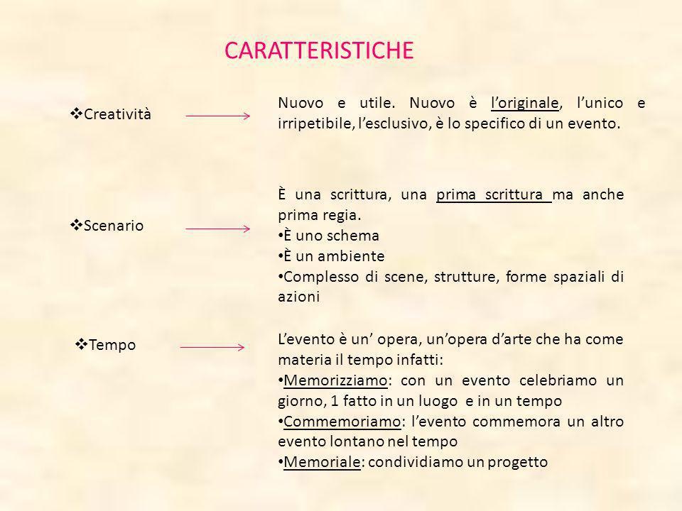 CARATTERISTICHE Creatività Scenario Tempo Nuovo e utile. Nuovo è loriginale, lunico e irripetibile, lesclusivo, è lo specifico di un evento. È una scr