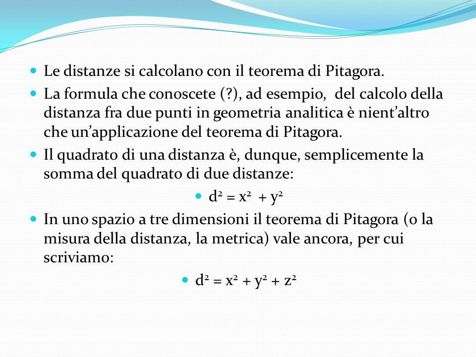 Le distanze si calcolano con il teorema di Pitagora. La formula che conoscete (?), ad esempio, del calcolo della distanza fra due punti in geometria a