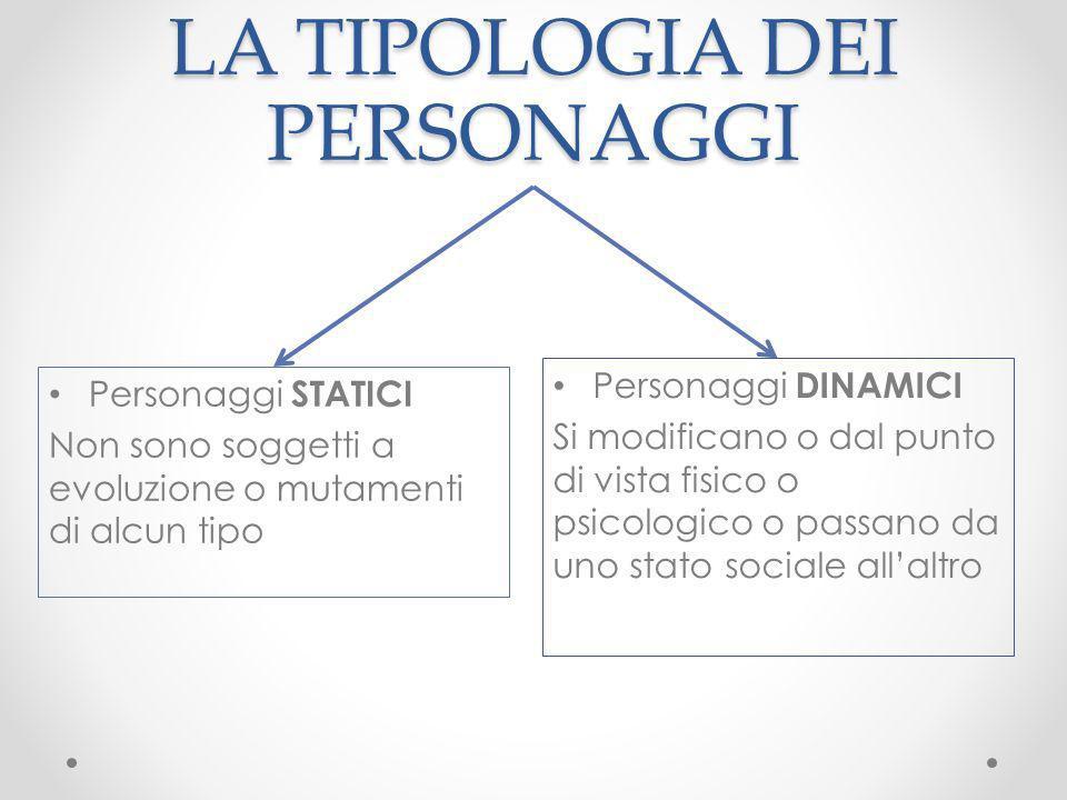 LA TIPOLOGIA DEI PERSONAGGI Personaggi DINAMICI Si modificano o dal punto di vista fisico o psicologico o passano da uno stato sociale allaltro Person