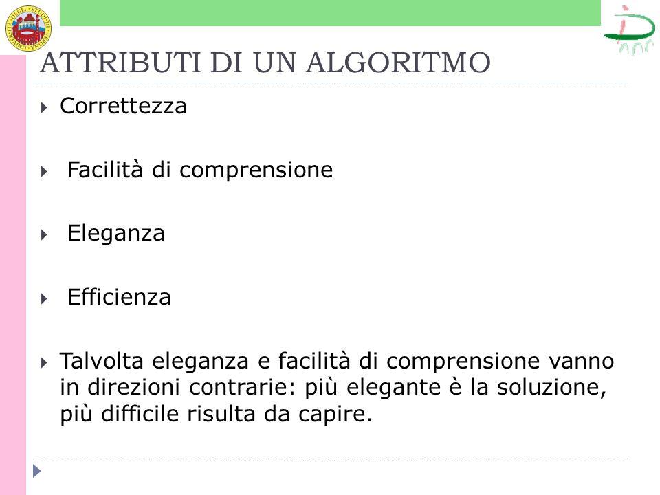 EFFICIENZA Efficienza è il termine usato per descrivere luso attento delle risorse da parte di un algoritmo.