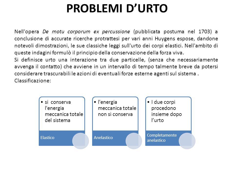 PROBLEMI DURTO Nell'opera De motu corporum ex percussione (pubblicata postuma nel 1703) a conclusione di accurate ricerche protrattesi per vari anni H