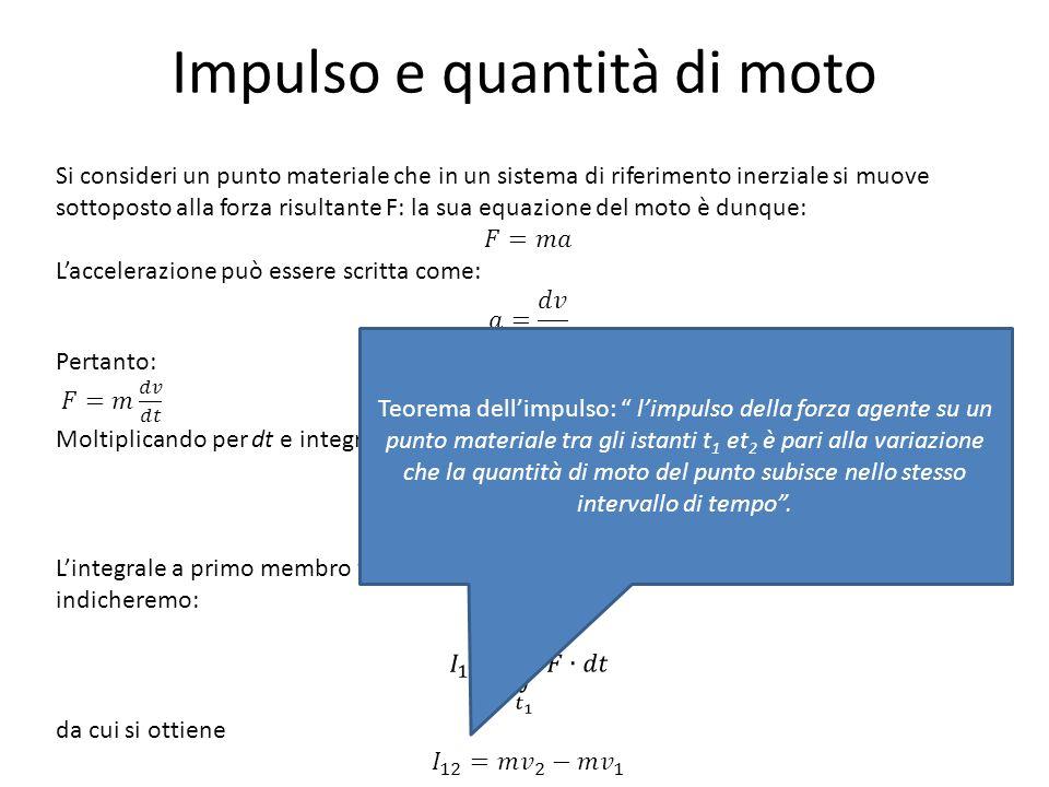 Impulso e quantità di moto Teorema dellimpulso: limpulso della forza agente su un punto materiale tra gli istanti t 1 et 2 è pari alla variazione che