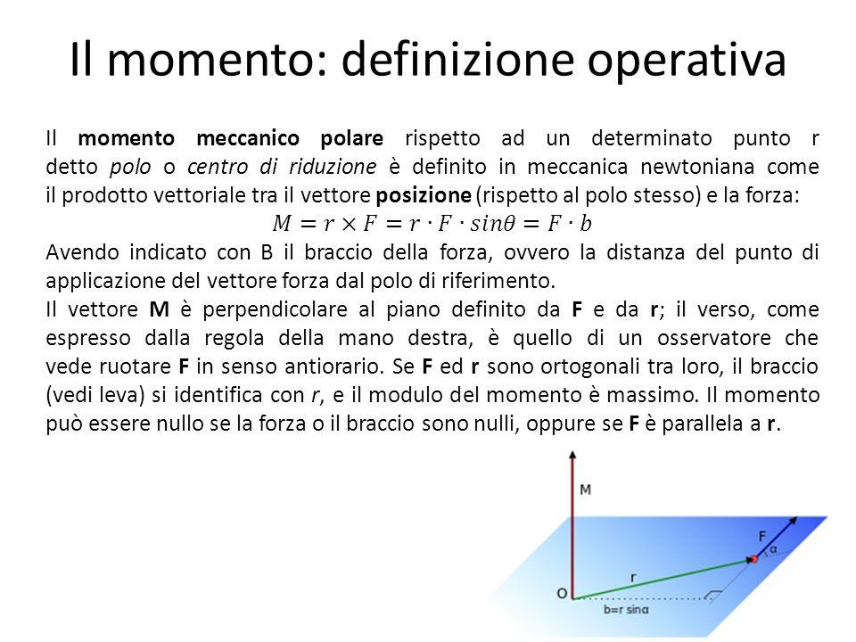 Il momento: definizione operativa