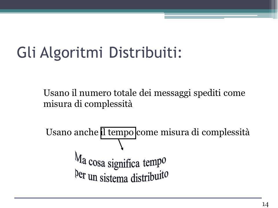 Gli Algoritmi Distribuiti: Usano il numero totale dei messaggi spediti come misura di complessità Usano anche il tempo come misura di complessità 14