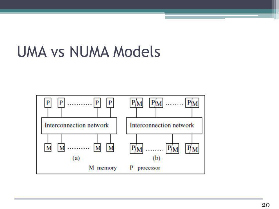 UMA vs NUMA Models 20