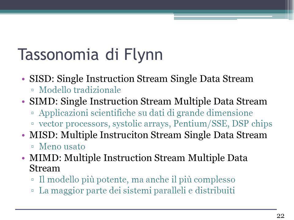 Tassonomia di Flynn SISD: Single Instruction Stream Single Data Stream Modello tradizionale SIMD: Single Instruction Stream Multiple Data Stream Appli