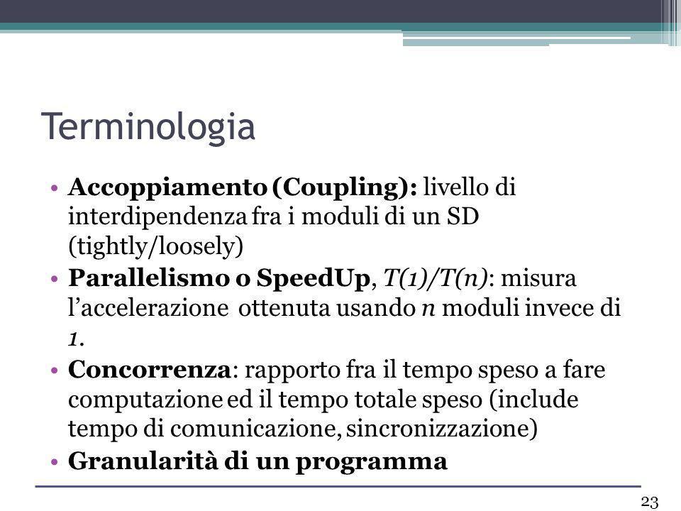 Terminologia Accoppiamento (Coupling): livello di interdipendenza fra i moduli di un SD (tightly/loosely) Parallelismo o SpeedUp, T(1)/T(n): misura la