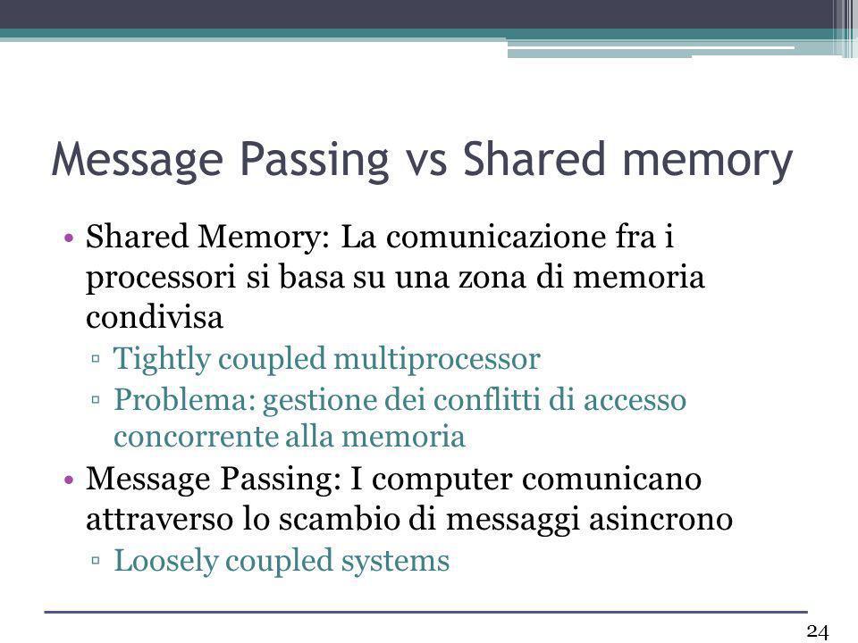 Message Passing vs Shared memory Shared Memory: La comunicazione fra i processori si basa su una zona di memoria condivisa Tightly coupled multiproces