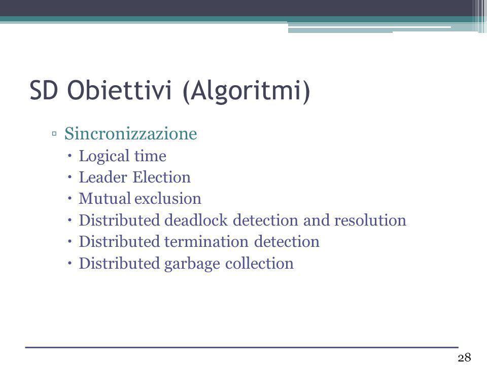 SD Obiettivi (Algoritmi) Sincronizzazione Logical time Leader Election Mutual exclusion Distributed deadlock detection and resolution Distributed term