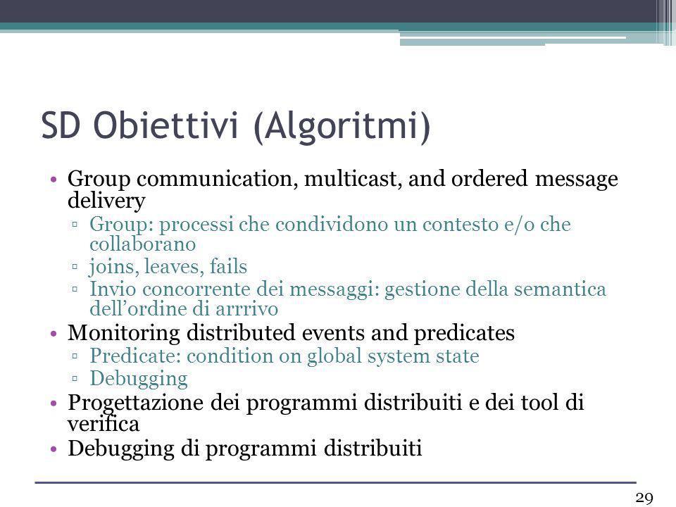 SD Obiettivi (Algoritmi) Group communication, multicast, and ordered message delivery Group: processi che condividono un contesto e/o che collaborano