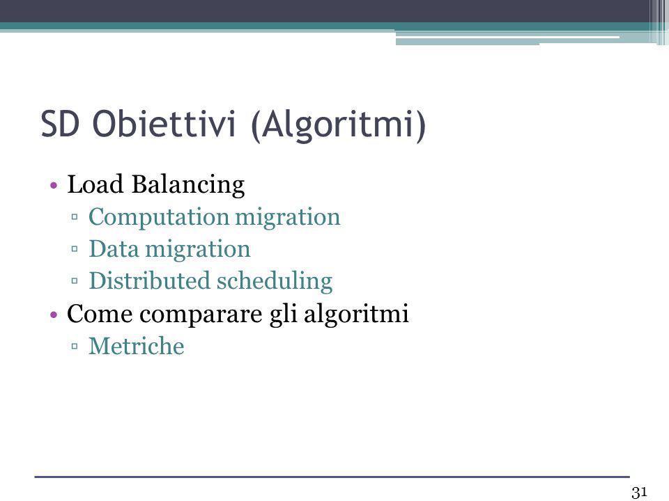 SD Obiettivi (Algoritmi) Load Balancing Computation migration Data migration Distributed scheduling Come comparare gli algoritmi Metriche 31