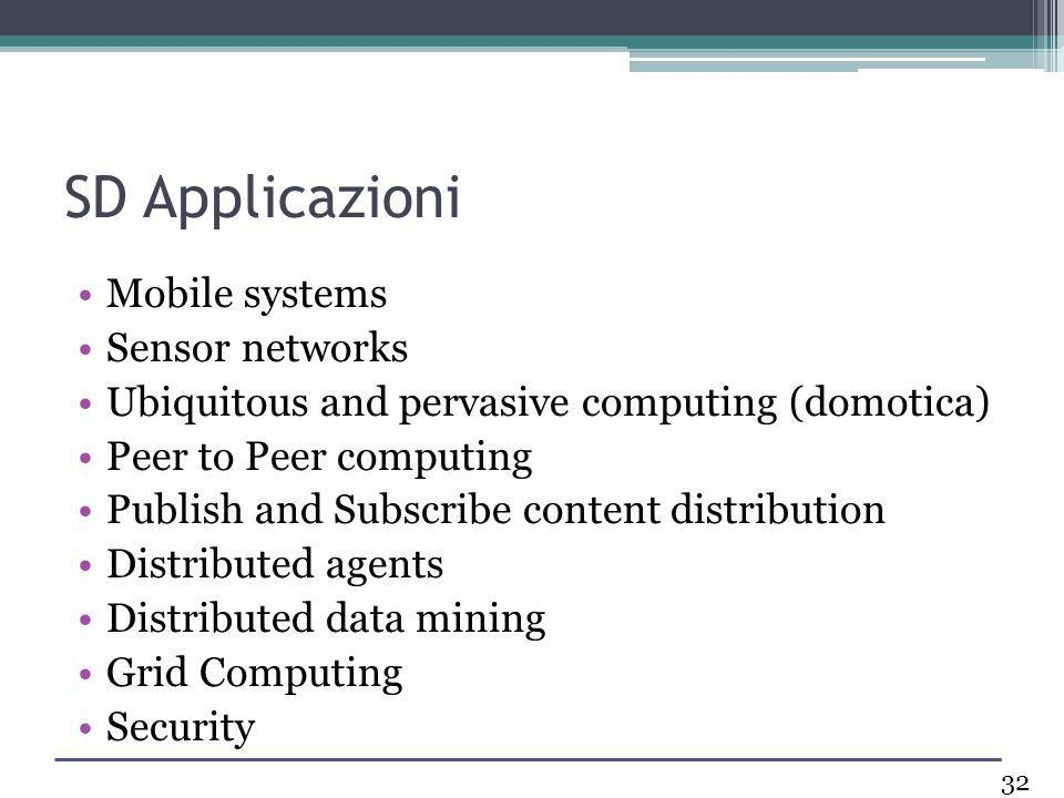 SD Applicazioni Mobile systems Sensor networks Ubiquitous and pervasive computing (domotica) Peer to Peer computing Publish and Subscribe content dist