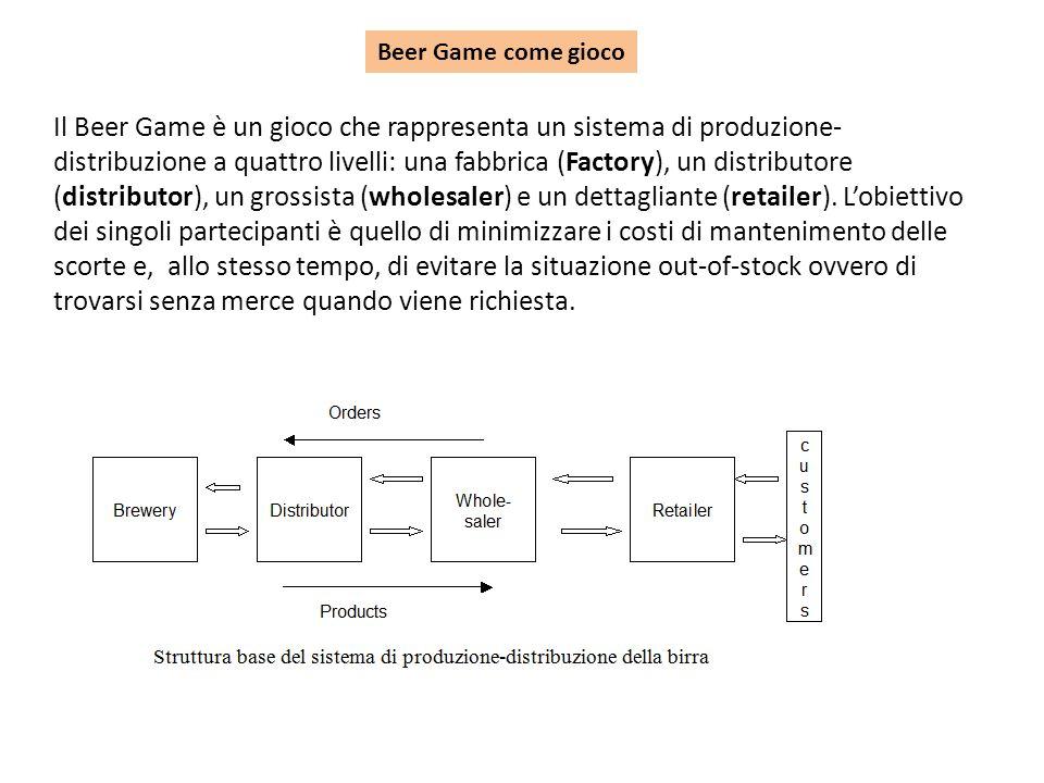 MODELLIZZAZIONE DELL EFFETTO BULLWHIP: Beer Game Con il modello del Beer Game Sterman ha simulato la dinamica della supply chain ed ha analizzato come essa reagisce ad un incremento improvviso della domanda a valle (domanda a gradino).