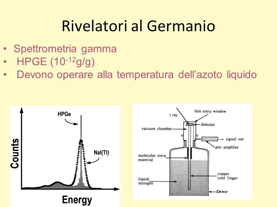 Rivelatori al Germanio 17/03/11 Spettrometria gamma HPGE (10 -12 g/g) Devono operare alla temperatura dellazoto liquido