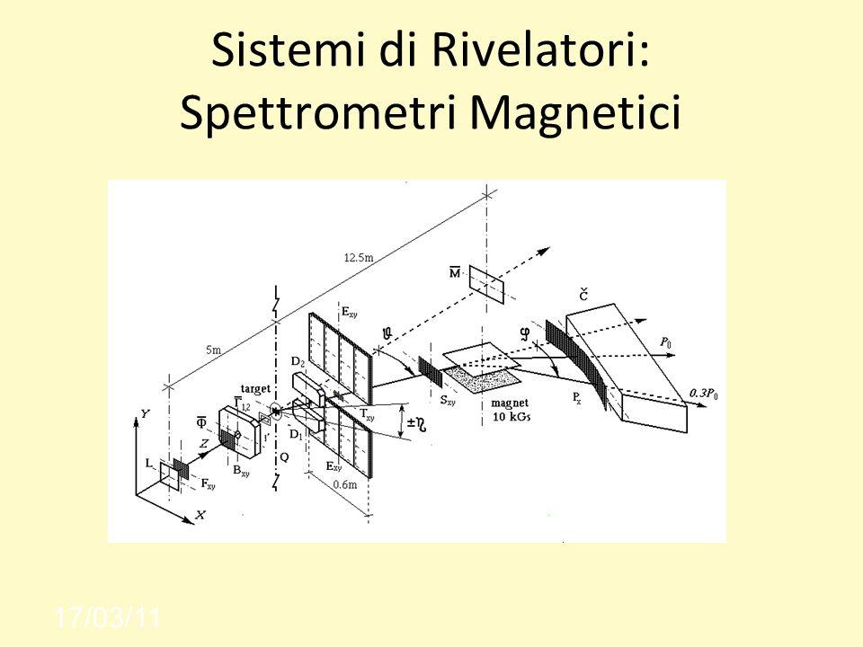 Sistemi di Rivelatori: Spettrometri Magnetici 17/03/11