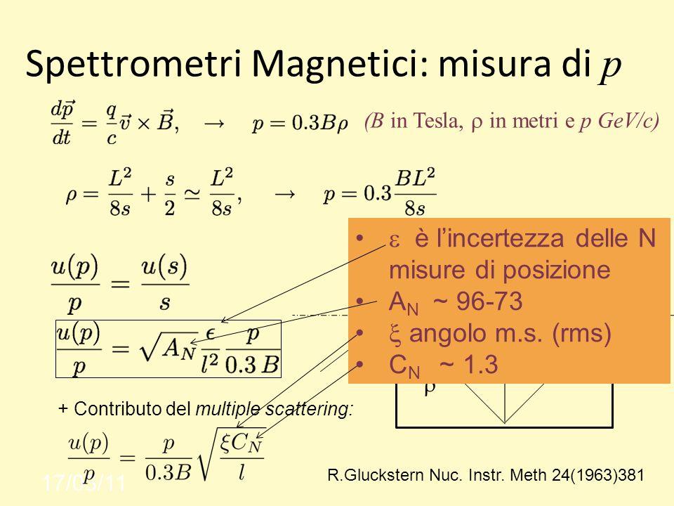 Spettrometri Magnetici: misura di p 17/03/11 R.Gluckstern Nuc. Instr. Meth 24(1963)381 + Contributo del multiple scattering: (B in Tesla, in metri e p