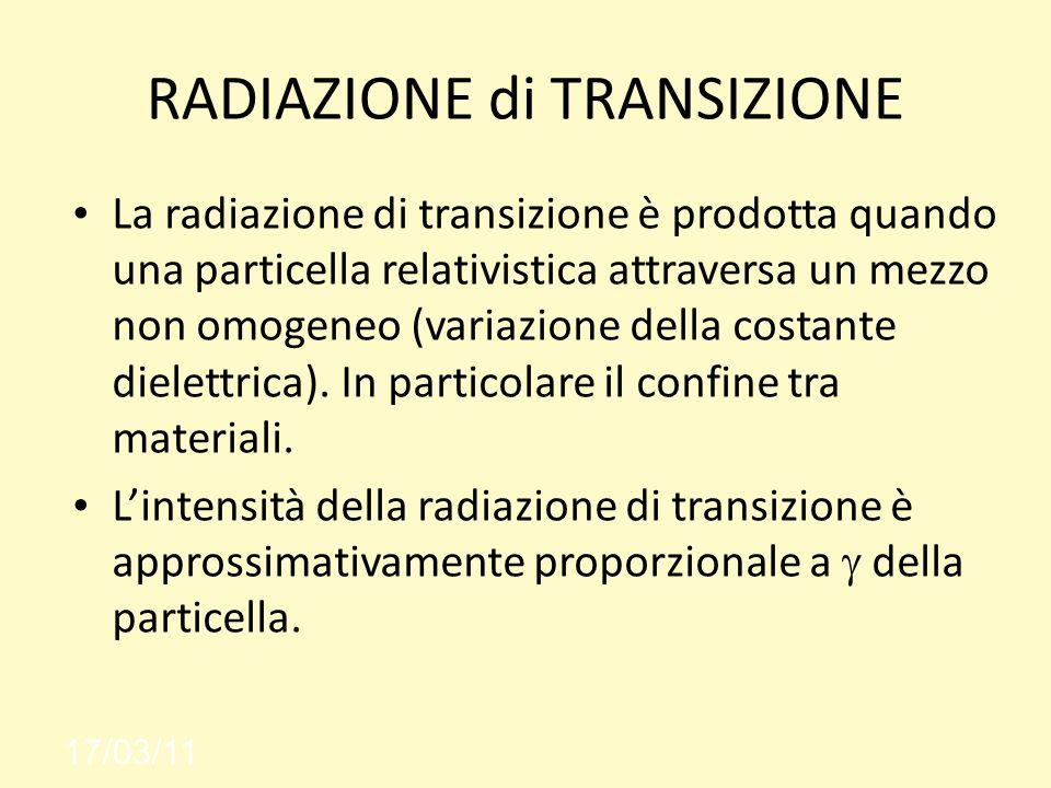 RADIAZIONE di TRANSIZIONE 17/03/11 La radiazione di transizione è prodotta quando una particella relativistica attraversa un mezzo non omogeneo (variazione della costante dielettrica).