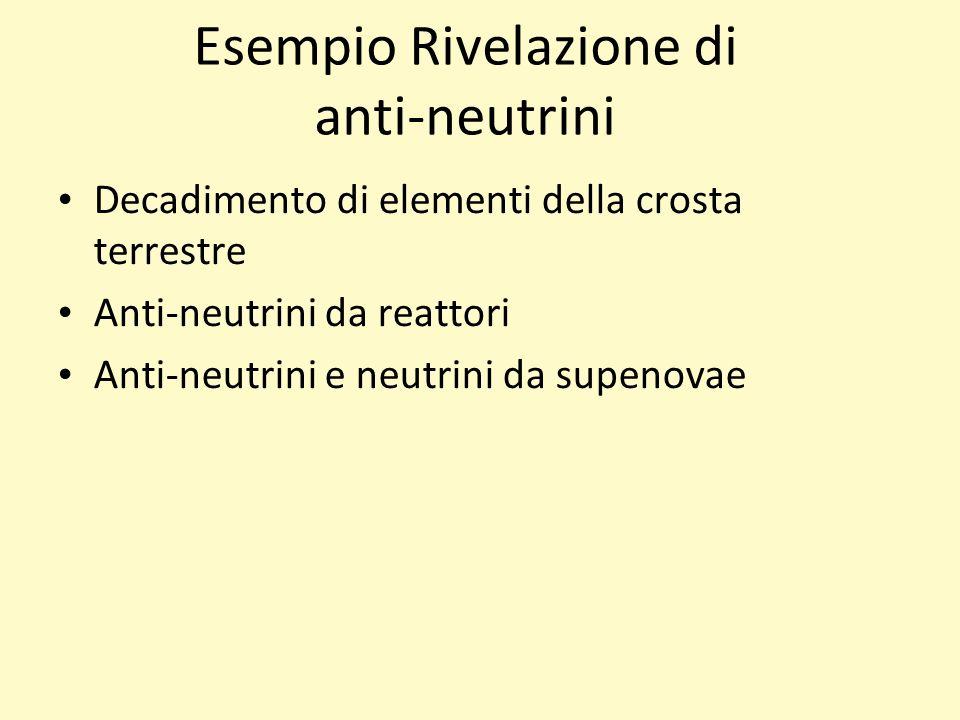 Esempio Rivelazione di anti-neutrini Decadimento di elementi della crosta terrestre Anti-neutrini da reattori Anti-neutrini e neutrini da supenovae