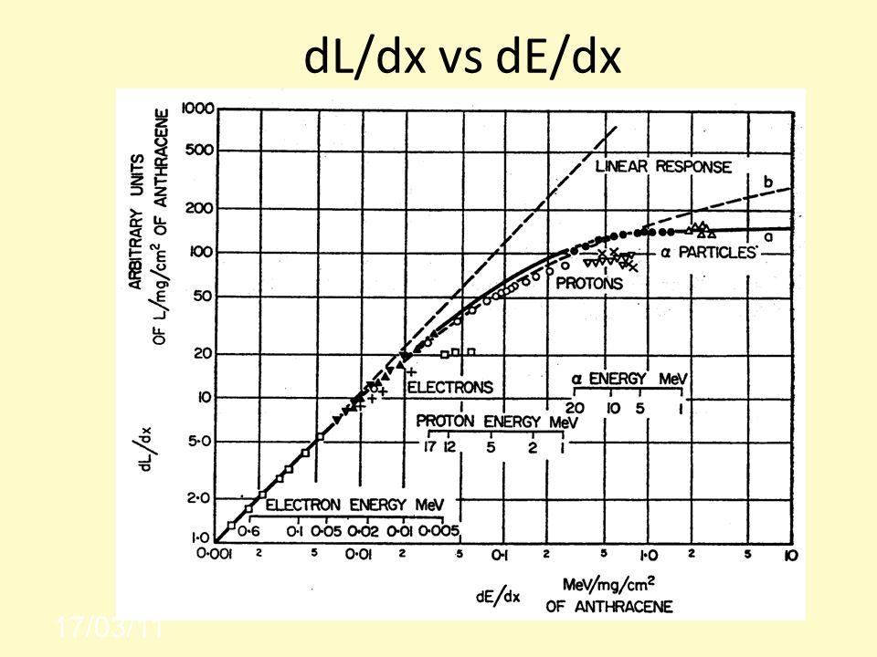 dL/dx vs dE/dx 17/03/11