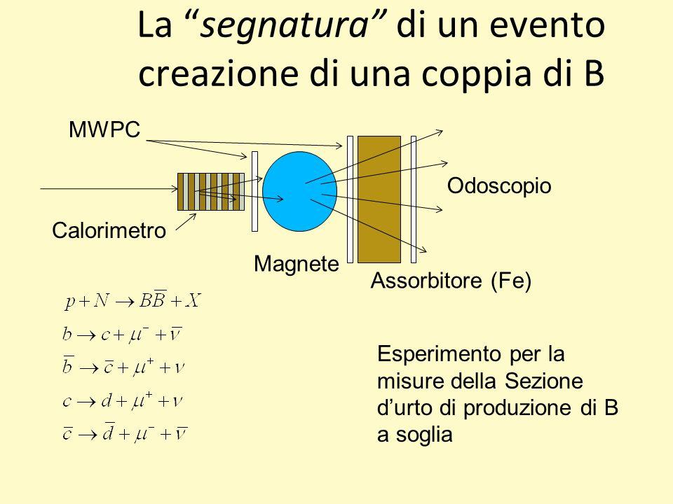 La segnatura di un evento creazione di una coppia di B Esperimento per la misure della Sezione durto di produzione di B a soglia Magnete MWPC Calorimetro Assorbitore (Fe) Odoscopio