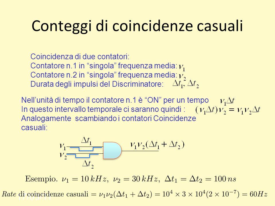 Conteggi di coincidenze casuali 17/03/11 Coincidenza di due contatori: Contatore n.1 in singola frequenza media: Contatore n.2 in singola frequenza me
