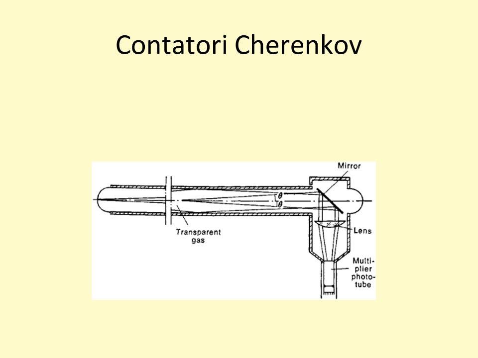 Contatori Cherenkov