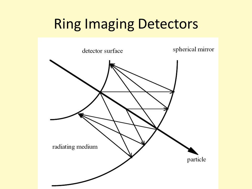 Ring Imaging Detectors